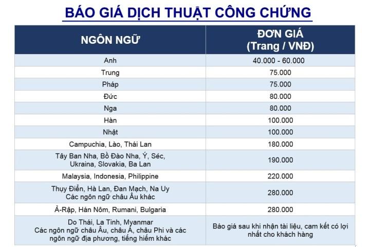 Báo giá dịch thuật công chứng tại Hà Nội